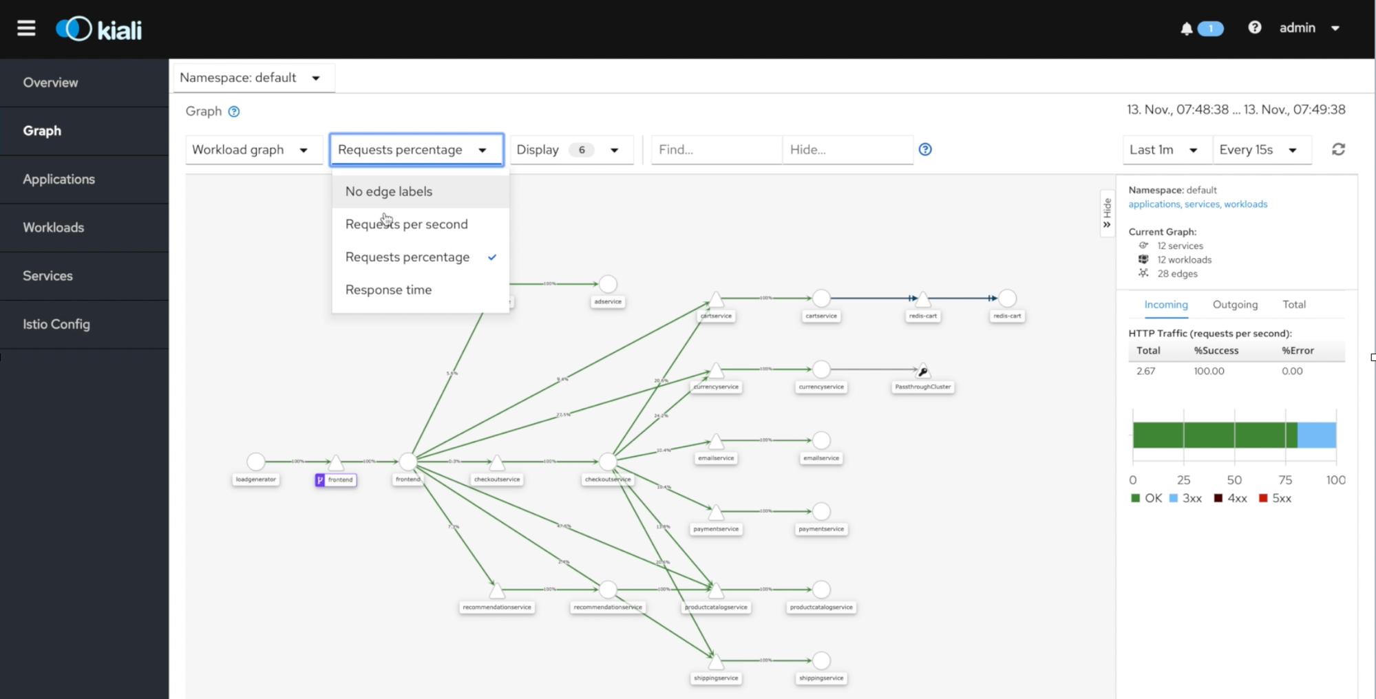 Das Dashboard Kiali für Istio bereitet Informationen über das Service Mesh auch grafisch auf (Abb. 4)