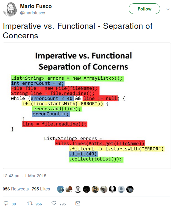 Imperative vs. Functional - Separation of Concerns