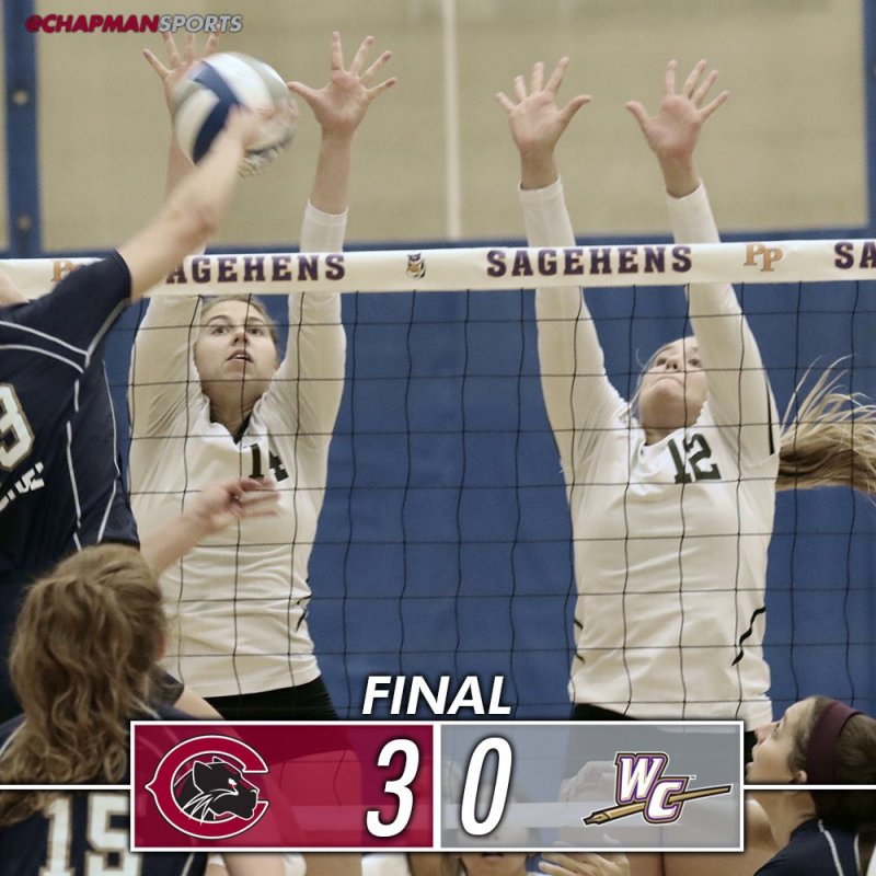 Congrats to women's volleyball who swept Whittier 3️⃣-0 in their 2017 season home opener!!! #wecupanthers👀 #ChapmanU https://t.co/bM854J7w6f