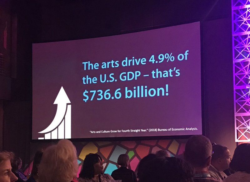 RT @KNewmanScott: #ArtsTruth #AFTACON @Americans4Arts https://t.co/nzZDsO2K2I
