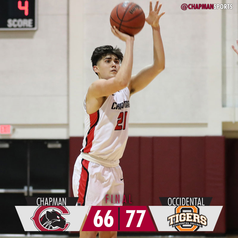 Hayden Moore scored 24 points but the Panthers came up short. Chapman heads to Whittier on Saturday. #ChapmanU https://t.co/oRbzcKoDmI