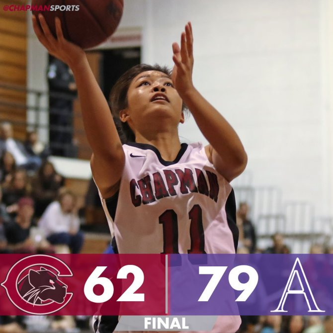 Photo: WBB Final score. Panthers back on the court on Friday at 3 pm #CUth...