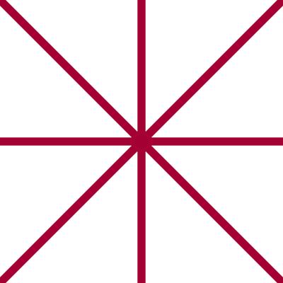 Student Organizations: Religious/Spiritual