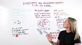 Video: Supercharge Your Link Building Outreach! 5 Tips for Success - Whiteboard Friday