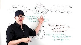Video: Intro to SEO Competitive Analysis - Whiteboard Friday