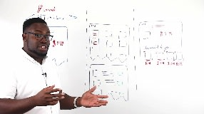 Video: Custom Extraction with an SEO Crawler - Whiteboard Friday