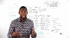 Video: The Content Distribution Playbook - Whiteboard Friday