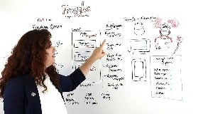 Video: All About Fraggles (Fragment + Handle) - Whiteboard Friday
