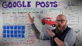 Video: #WhiteboardFriday: Google Posts: Conversion Factor Not Ranking Factor