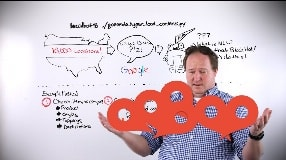Video: Generating Local Content - Whiteboard Friday