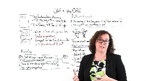 Video: EAT and the QRG - Whiteboard Friday