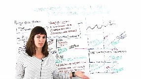 Video: Hypothesis Testing in SEO & Statistical Significance - Whiteboard Friday