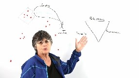 Video: The Local Algorithm: Relevance, Proximity, and Prominence - Whiteboard Friday