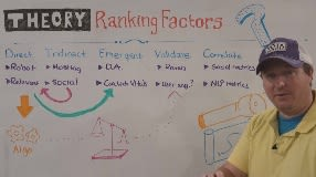 Video: The Theory Behind Ranking Factors — Whiteboard Friday