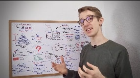 Video: SEO and Accessibility: Content [Series Part 2]  — Whiteboard Friday