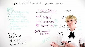 Video: How to Onboard Clients with Immersion Workshops - Whiteboard Friday