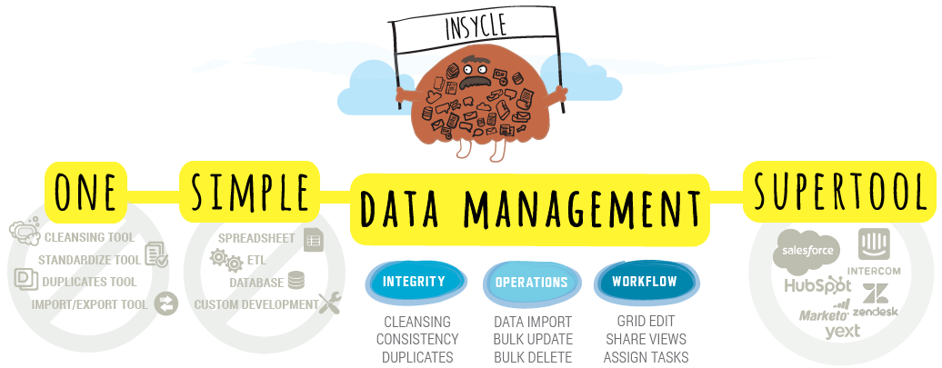 one simple data management super tool