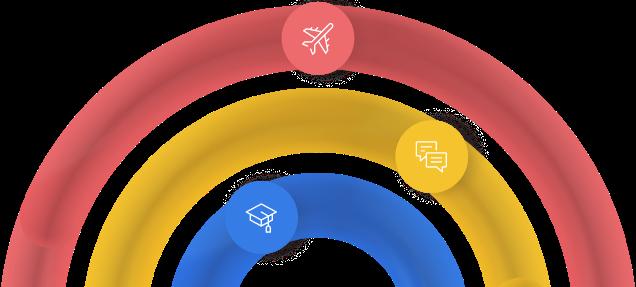 Cycle Fluencypass