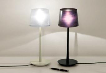 מנורת שולחן-שני אהילים FERRARA עשויה מקרמיקה עבודת יד. ניתן להזמין באיורים שונים.  המנורה חלק מסדרת מנורות צמודות תקרה, מנורות תליה, מנורות קיר ומנורות רצפה.  הגדרה: כללי  צורה: לא מוגדר  פנים \ חוץ: פנים  סוג התקנה: ללא התקנה  שם מוצר: FERRARA  חברה: FERROLUCE  עיצוב:  ,Ferroluce