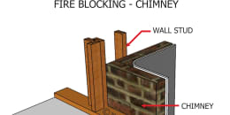 Fire Blocking - Chimney