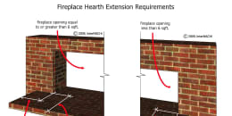 Hearth Extensions
