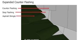 Counter Flashing