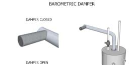 Barometric Damper