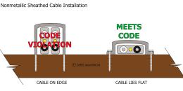 Nonmetalic Cable Staple Installation