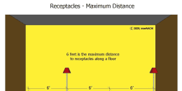 Maximum Distance to Receptacle