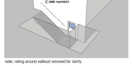 Walkout Basement