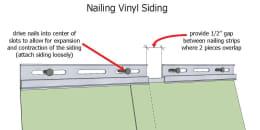 Nailing Vinyl Siding