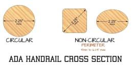 ADA Handrail Cross Section