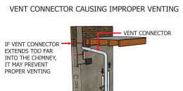 Improper Vent Connector