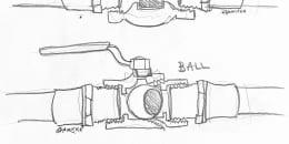 Ball and Gate Water Shutoff Valves