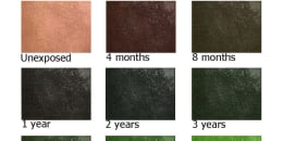 Copper Patina Aging Chart