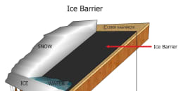 Ice Barrier
