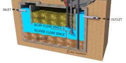 Measuring Solid Waste Buildup