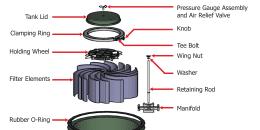 Diatomaceous Earth Filter