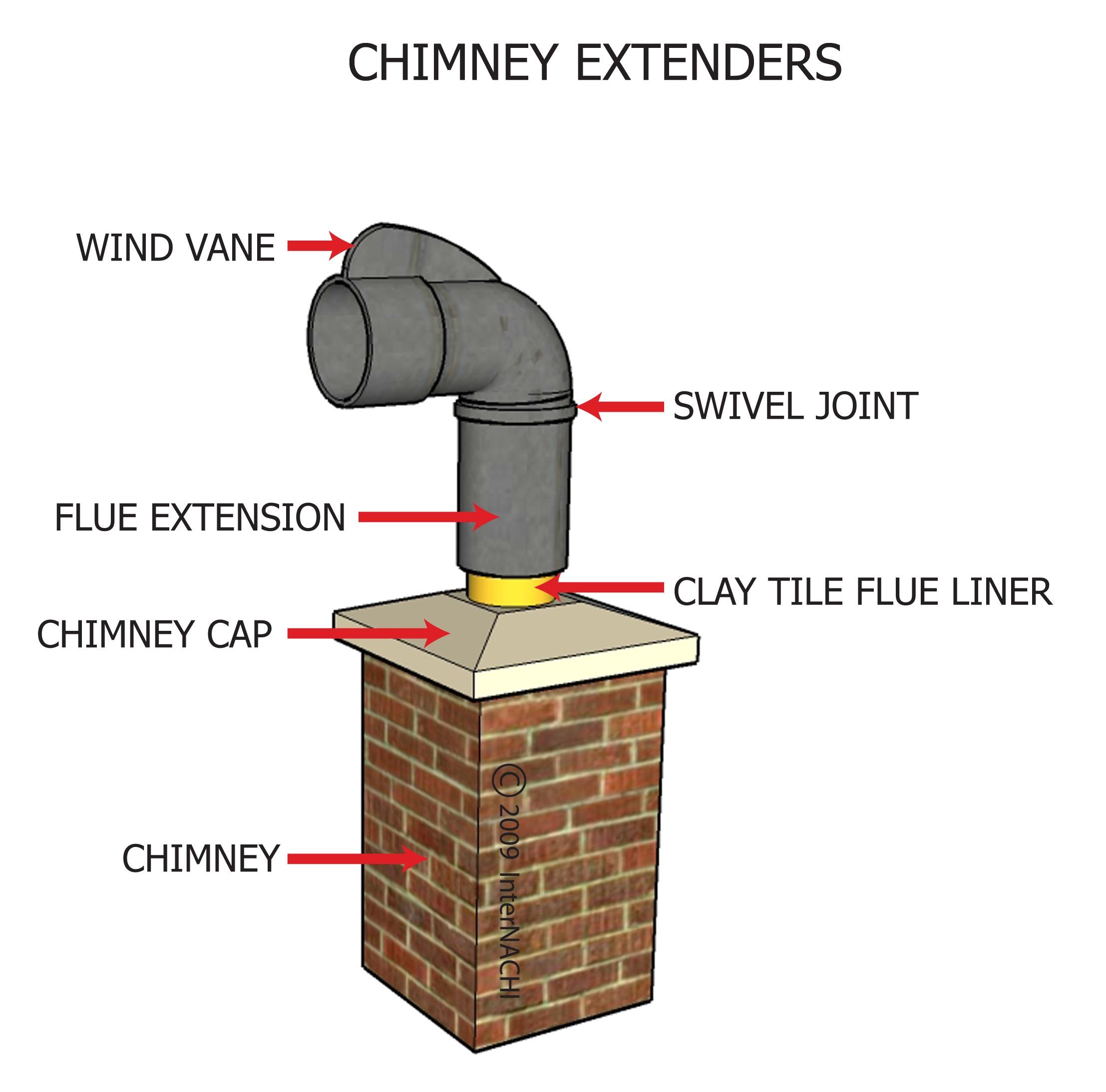 Chimney extender.