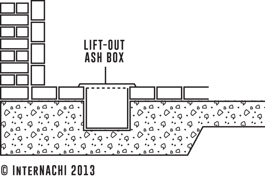 This is a lift-out ash box of a masonry fireplace.