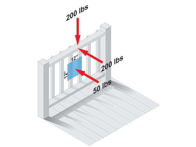 Deck rail graphic