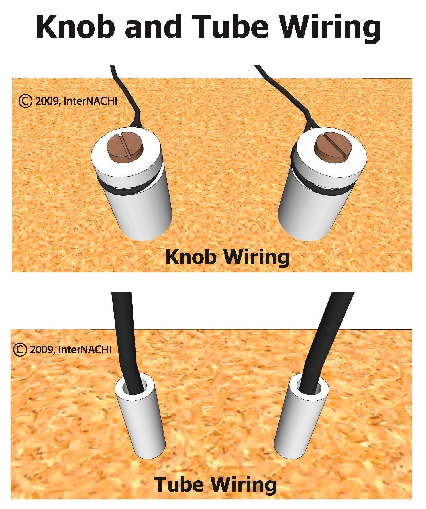 Knob and tube wiring.