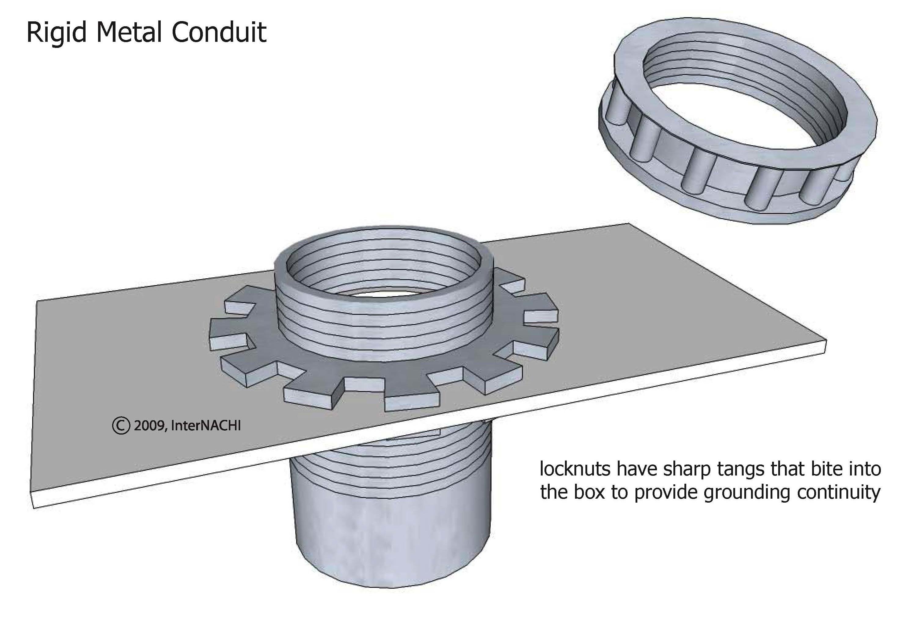 Rigid metal conduit.