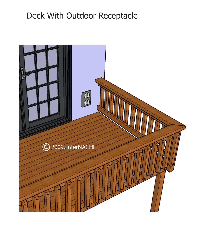 Outdoor receptacle.