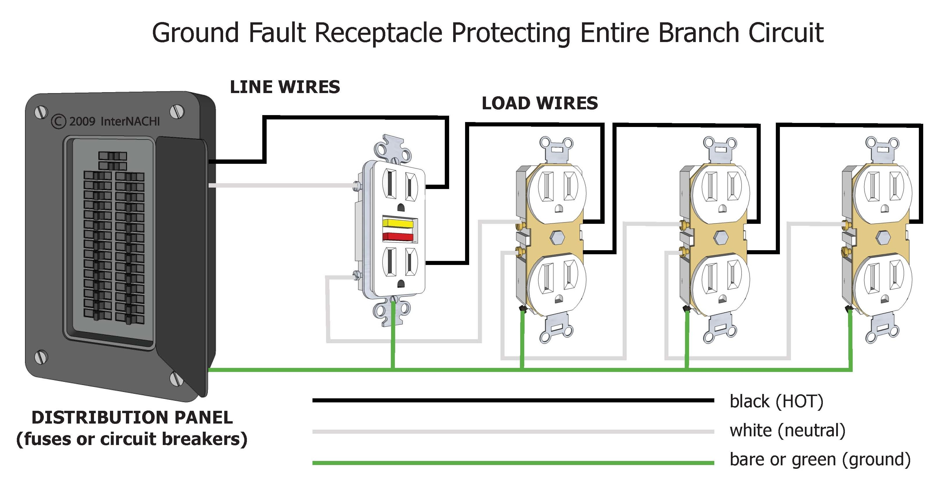 GFCI protecting a branch circuit.