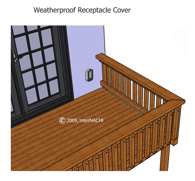 Weatherproof receptacle.
