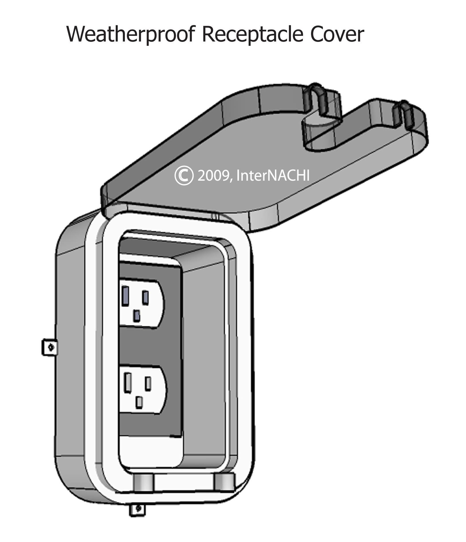 Weatherproof receptacle cover.