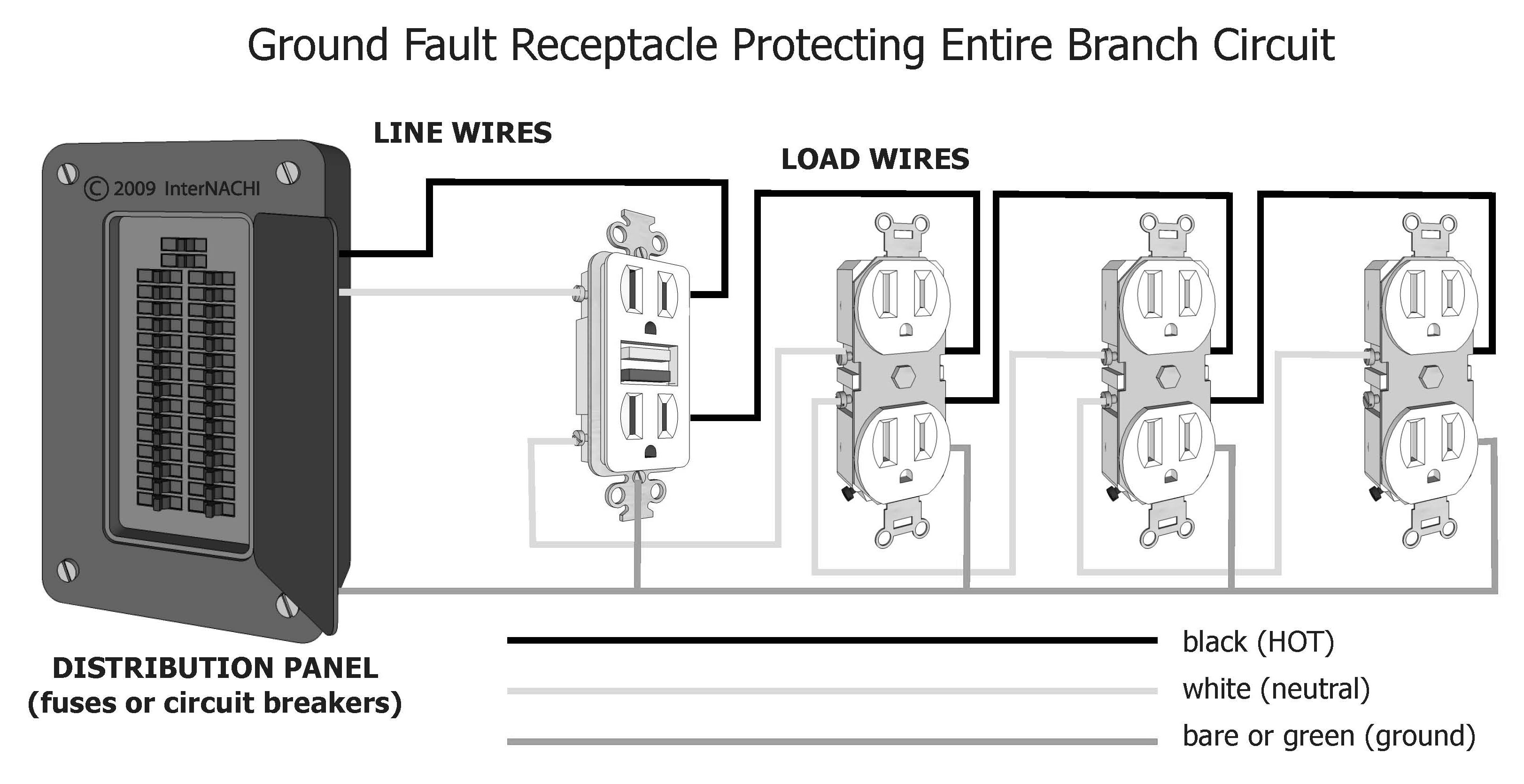 Fuse Box Grounding Wiring Library Dodge Ram 1500 Diagram Gfci Branch Circuit