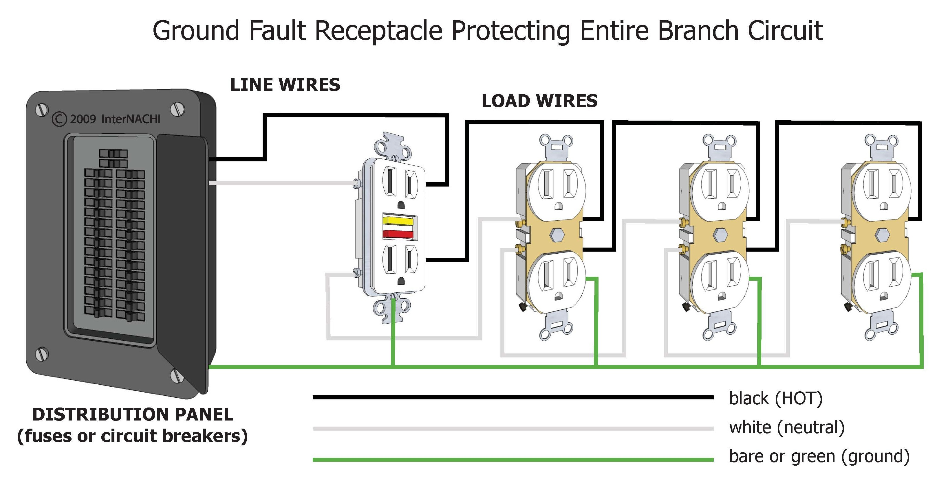 Gfci Circuit Breaker Wiring Diagram - Explained Wiring Diagram on gfci wiring multiple outlets to circuit, wiring 2 gang outlet box, wiring outlets in series,