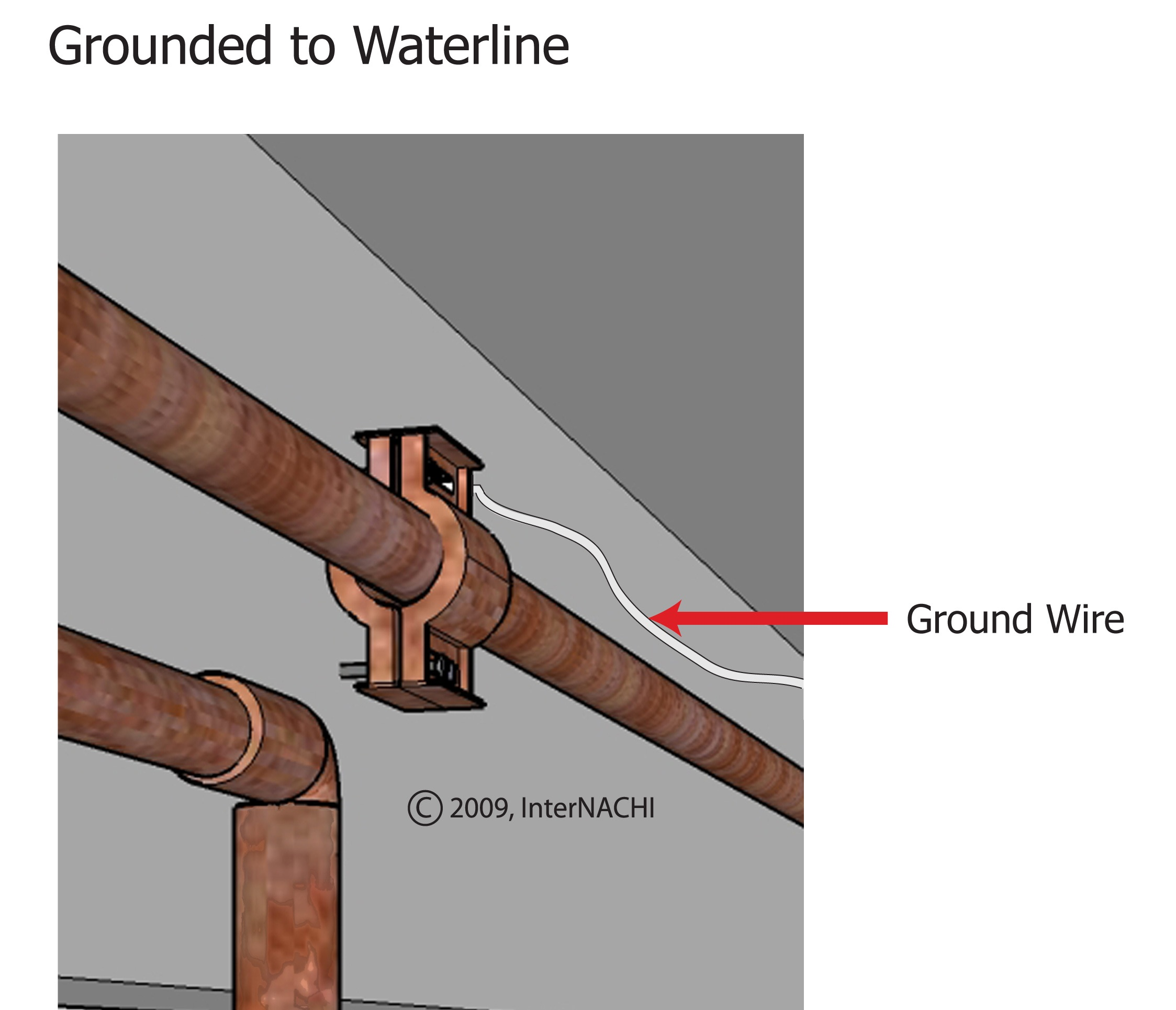 Grounded to waterline.